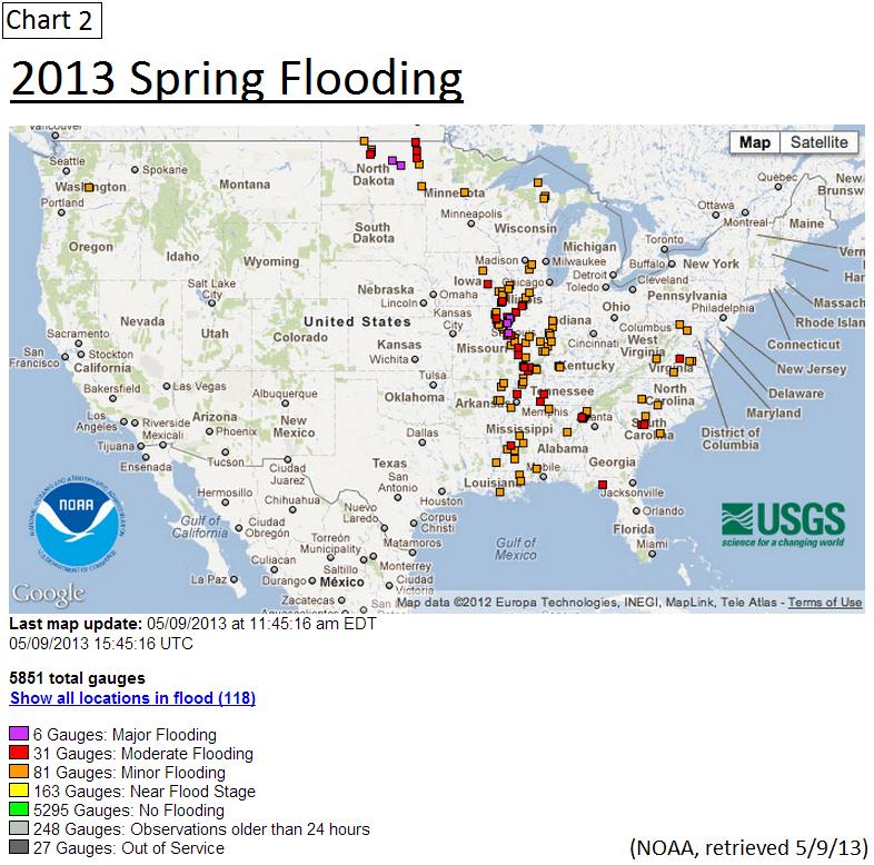 Spring 2013 Flooding