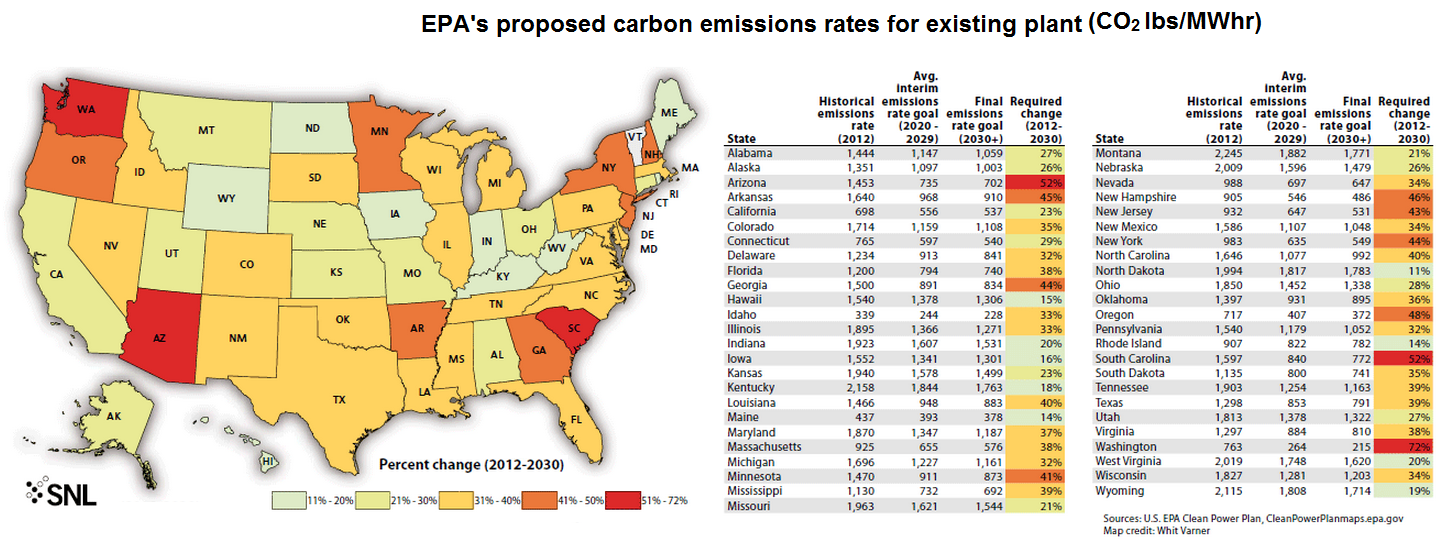 Clean Power Plan by State (2)